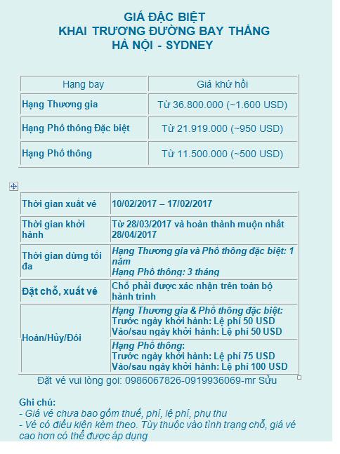vietnam Airlines khuyến mãi chào mừng mở đường bay thẳng từ Hà Nội đến Sydney